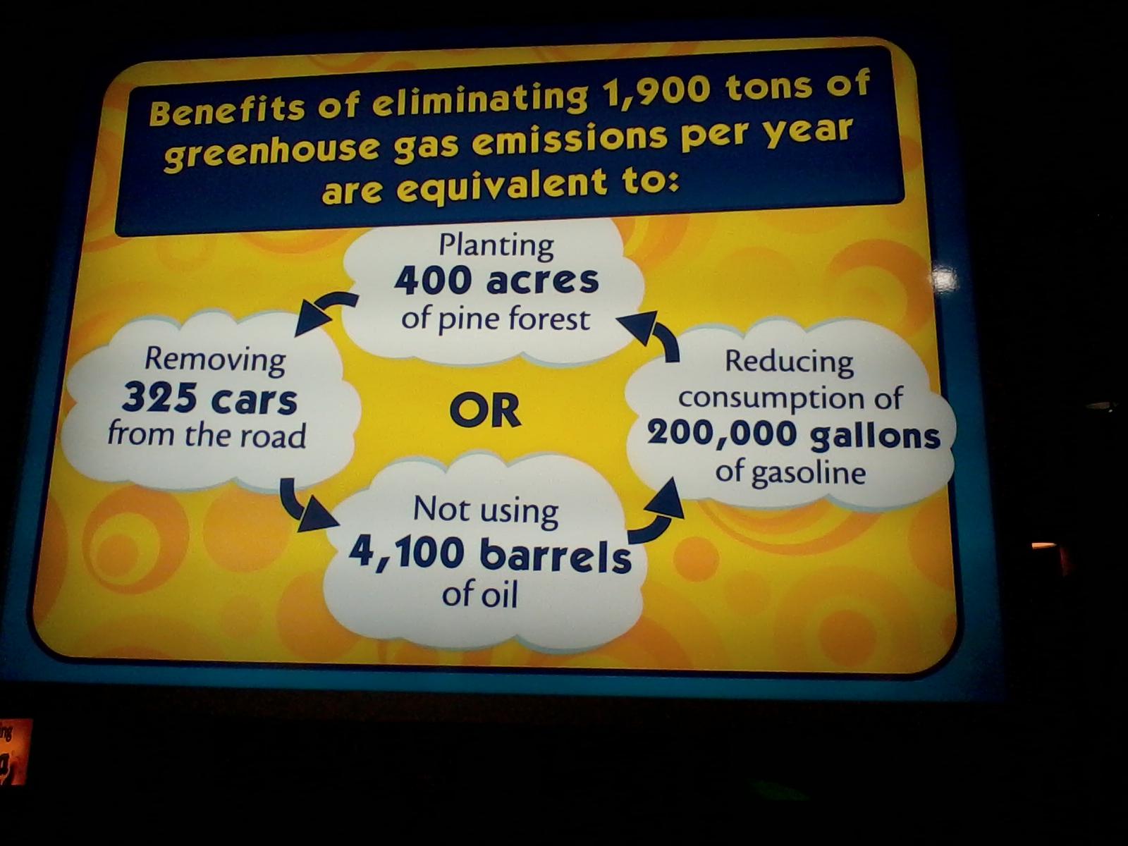 Eliminación de gases